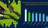 NTP Banten Tertinggi se-Pulau Jawa